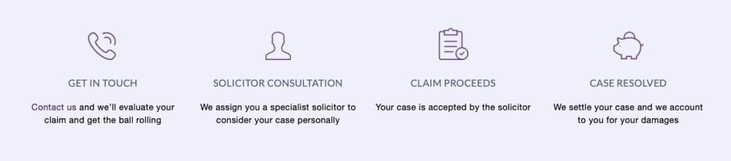 A white banner with a 4 part guide to working with Brian Barr Solicitors. Starting with getting in touch, having a consultation with a specialist solicitor, proceeding with a claim and finally closing the case once resolved.