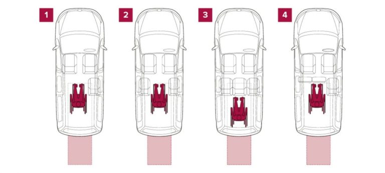 Four diagrams showing various internal seating arrangements. One - two front seats, one rear seat on the right-hand side and a rear wheelchair space on the left. Two - two front seats, two rear seats on either side with a wheelchair space in the middle. Three - two front seats, three rear seats and a wheelchair space at the very back, behind the rear row. Four - two front seats, one rear seat on the right-hand side and and a rear wheelchair space on the left with two folded rear seats in front.